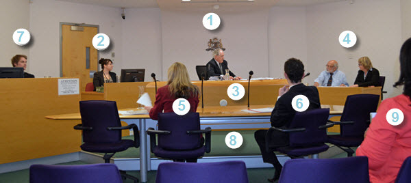 Courtroom before a commissioner